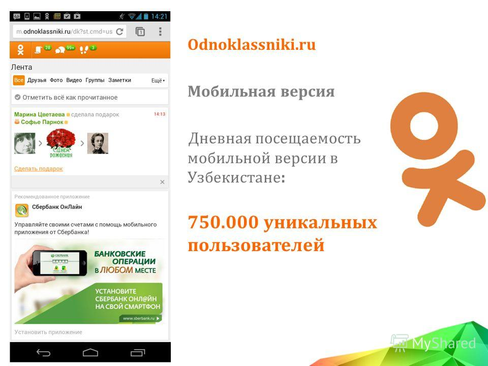 Odnoklassniki.ru Мобильная версия Дневная посещаемость мобильной версии в Узбекистане: 750.000 уникальных пользователей