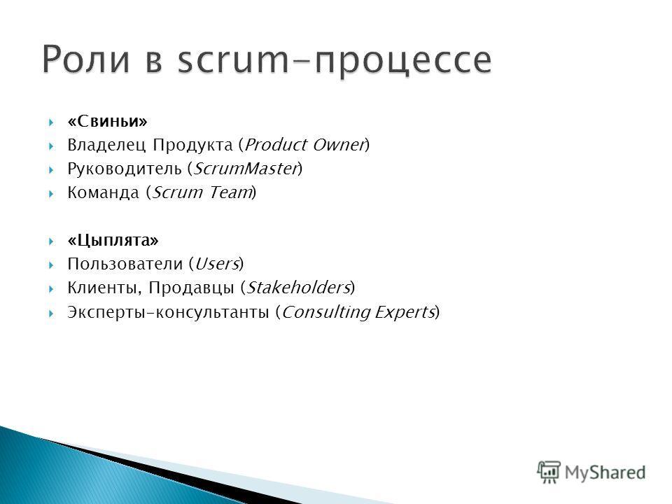 «Свиньи» Владелец Продукта (Product Owner) Руководитель (ScrumMaster) Команда (Scrum Team) «Цыплята» Пользователи (Users) Клиенты, Продавцы (Stakeholders) Эксперты-консультанты (Consulting Experts)