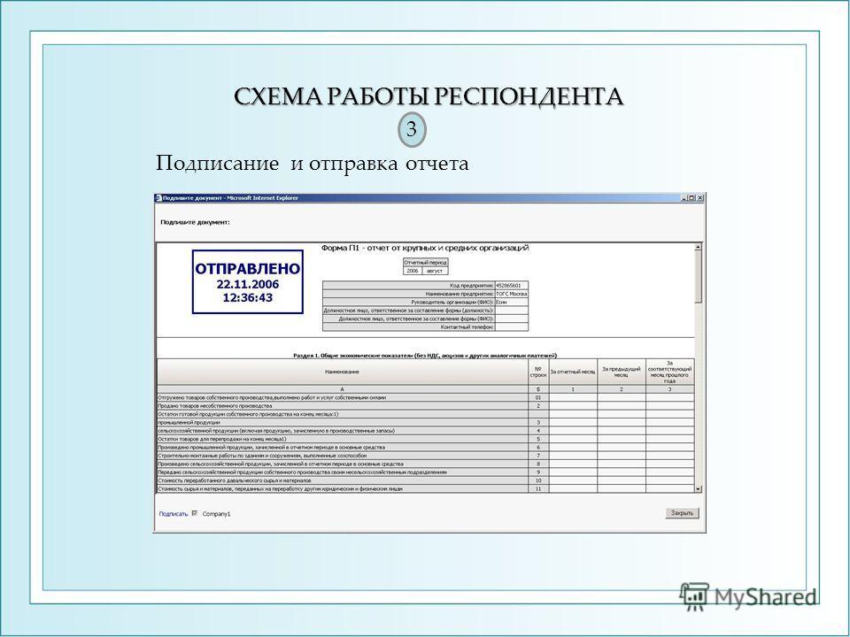 СХЕМА РАБОТЫ РЕСПОНДЕНТА Подписание и отправка отчета 3