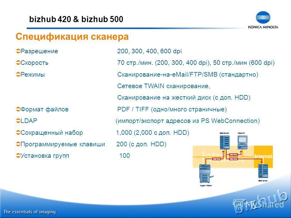 bizhub 420 & bizhub 500 Разрешение 200, 300, 400, 600 dpi Скорость 70 стр./мин. (200, 300, 400 dpi), 50 стр./мин (600 dpi) Режимы Сканирование-на-eMail/FTP/SMB (стандартно) Сетевое TWAIN сканирование, Сканирование на жесткий диск (с доп. HDD) Формат