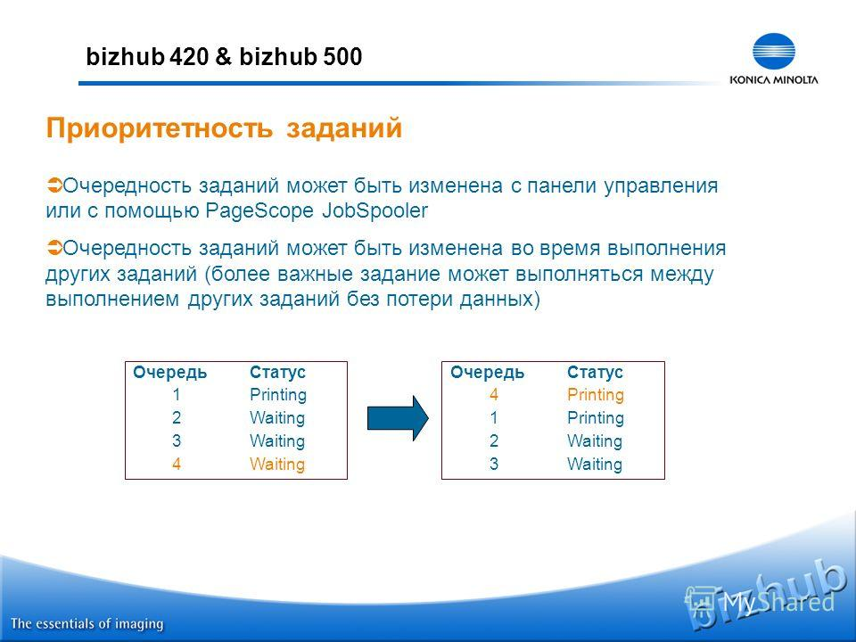 bizhub 420 & bizhub 500 ОчередьСтатус 1Printing 2Waiting 3Waiting 4Waiting ОчередьСтатус 4Printing 1Printing 2Waiting 3Waiting Приоритетность заданий Очередность заданий может быть изменена с панели управления или с помощью PageScope JobSpooler Очере