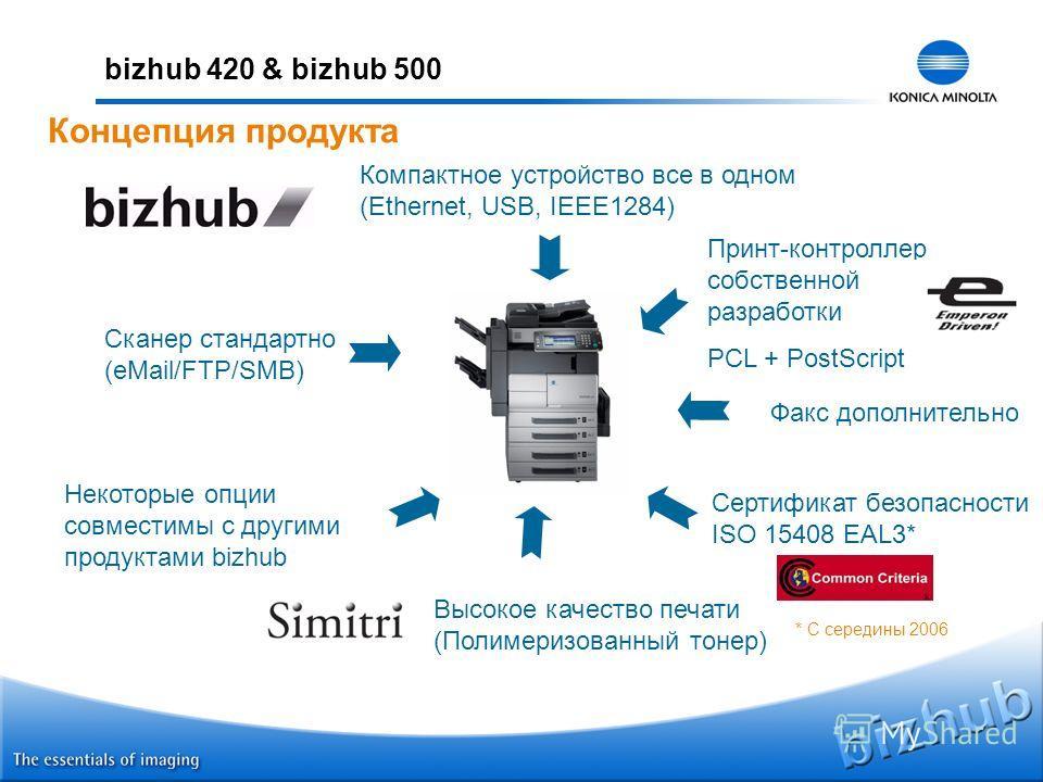 bizhub 420 & bizhub 500 Сертификат безопасности ISO 15408 EAL3* Некоторые опции совместимы с другими продуктами bizhub Факс дополнительно Высокое качество печати (Полимеризованный тонер) Сканер стандартно (eMail/FTP/SMB) Принт-контроллер собственной