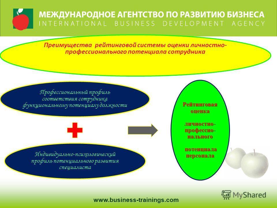 www.business-trainings.com Преимущества рейтинговой системы оценки личностно- профессионального потенциала сотрудника