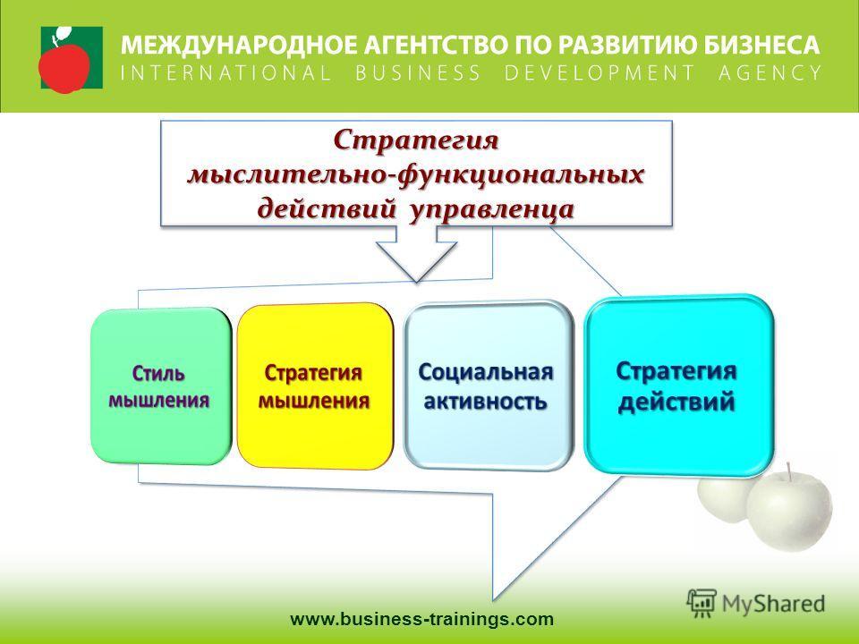 Стратегия мыслительно-функциональных действий управленца Стратегия