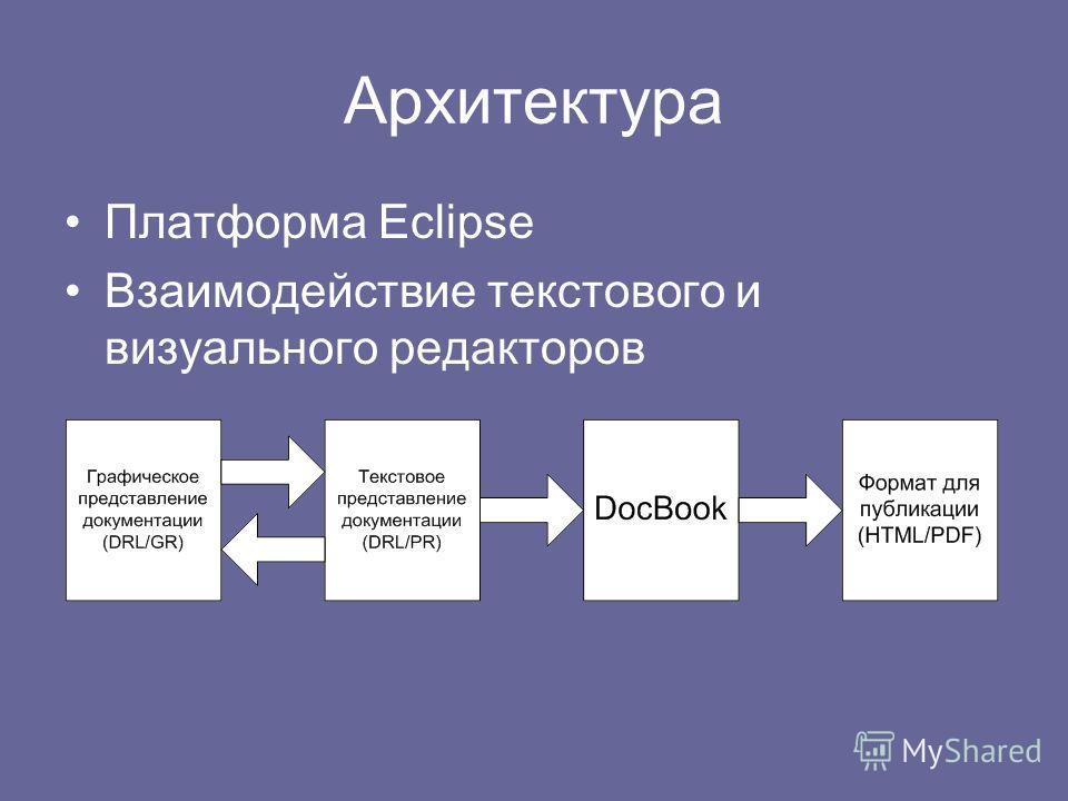 Архитектура Платформа Eclipse Взаимодействие текстового и визуального редакторов