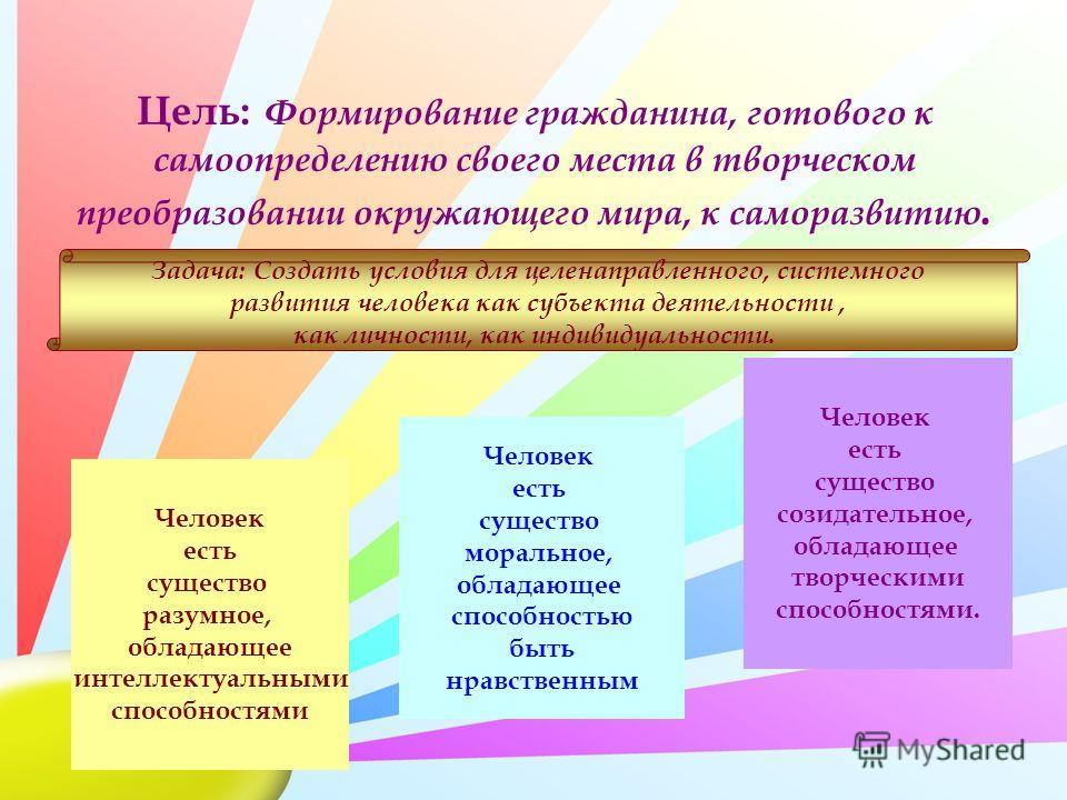 Цель: Формирование гражданина, готового к самоопределению своего места в творческом преобразовании окружающего мира, к саморазвитию. Человек есть существо разумное, обладающее интеллектуальными способностями Человек есть существо моральное, обладающе