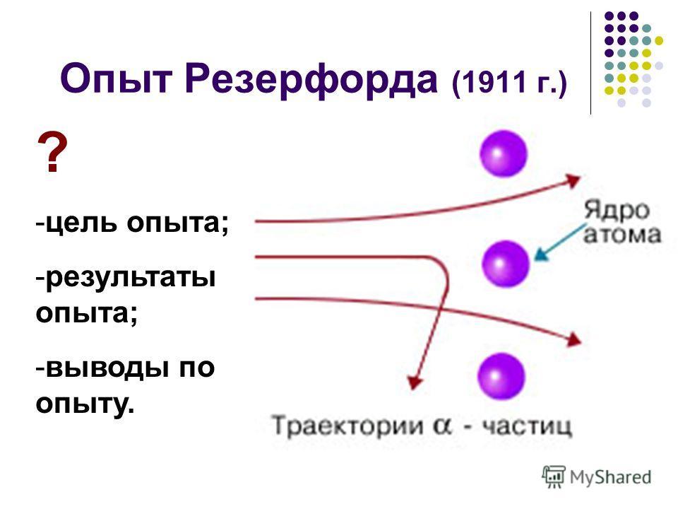 Опыт Резерфорда (1911 г.) ? -цель опыта; -результаты опыта; -выводы по опыту.