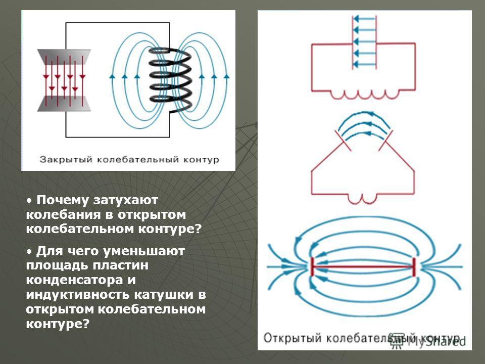 Почему затухают колебания в открытом колебательном контуре? Для чего уменьшают площадь пластин конденсатора и индуктивность катушки в открытом колебательном контуре?