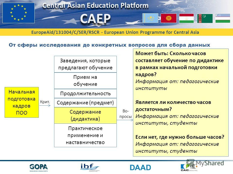 EuropeAid/131004/C/SER/RSCR - European Union Programme for Central Asia От сферы исследования до конкретных вопросов для сбора данных Начальная подготовка кадров ПОО Крит. Может быть: Сколько часов составляет обучение по дидактике в рамках начальной