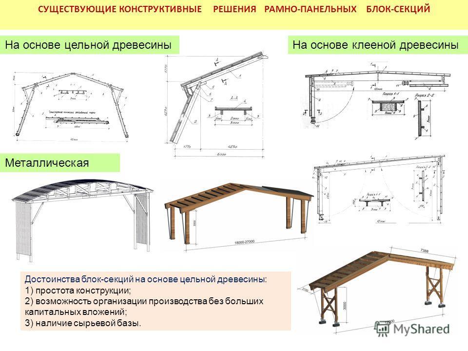 СУЩЕСТВУЮЩИЕ КОНСТРУКТИВНЫЕ РЕШЕНИЯ РАМНО-ПАНЕЛЬНЫХ БЛОК-СЕКЦИЙ На основе цельной древесины Металлическая На основе клееной древесины Достоинства блок-секций на основе цельной древесины: 1) простота конструкции; 2) возможность организации производств