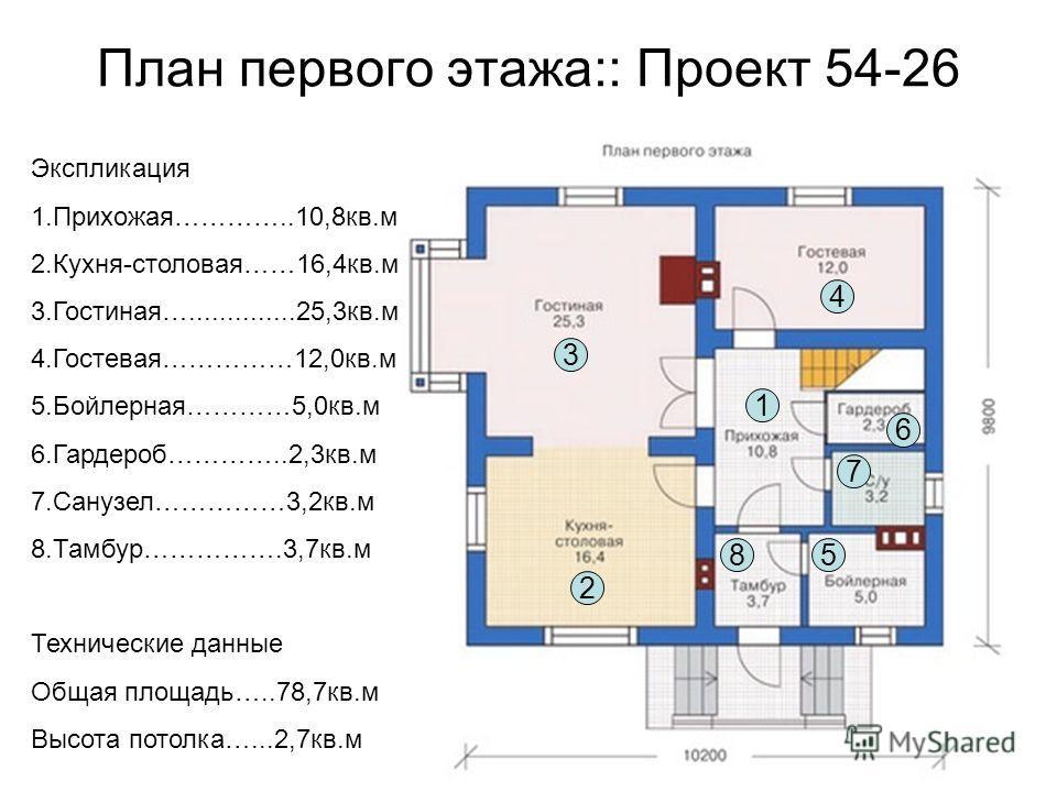План первого этажа:: Проект 54-26 1 2 3 8 5 6 7 4 Экспликация 1.Прихожая…………..10,8кв.м 2.Кухня-столовая……16,4кв.м 3.Гостиная…..............25,3кв.м 4.Гостевая……………12,0кв.м 5.Бойлерная…………5,0кв.м 6.Гардероб…………..2,3кв.м 7.Санузел……………3,2кв.м 8.Тамбур…
