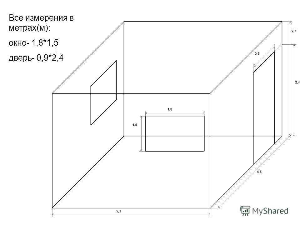 Все измерения в метрах(м): окно- 1,8*1,5 дверь- 0,9*2,4