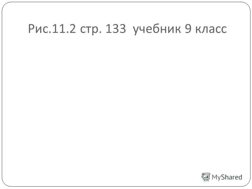 Рис.11.2 стр. 133 учебник 9 класс