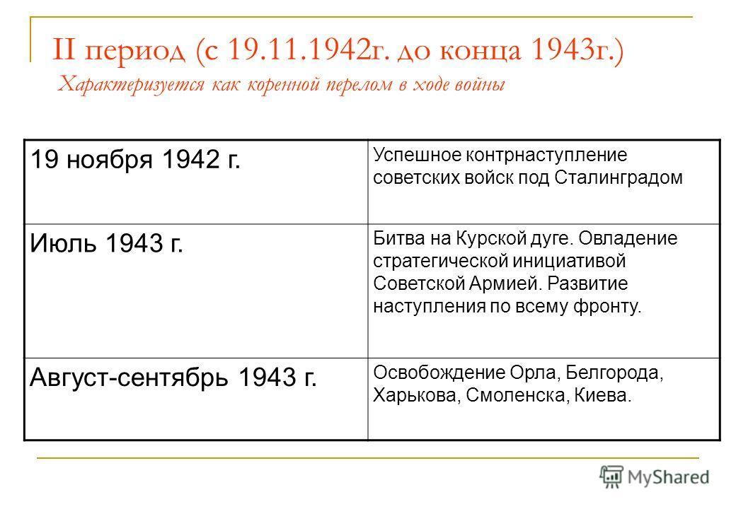 II период (с 19.11.1942г. до конца 1943г.) Характеризуется как коренной перелом в ходе войны 19 ноября 1942 г. Успешное контрнаступление советских войск под Сталинградом Июль 1943 г. Битва на Курской дуге. Овладение стратегической инициативой Советск