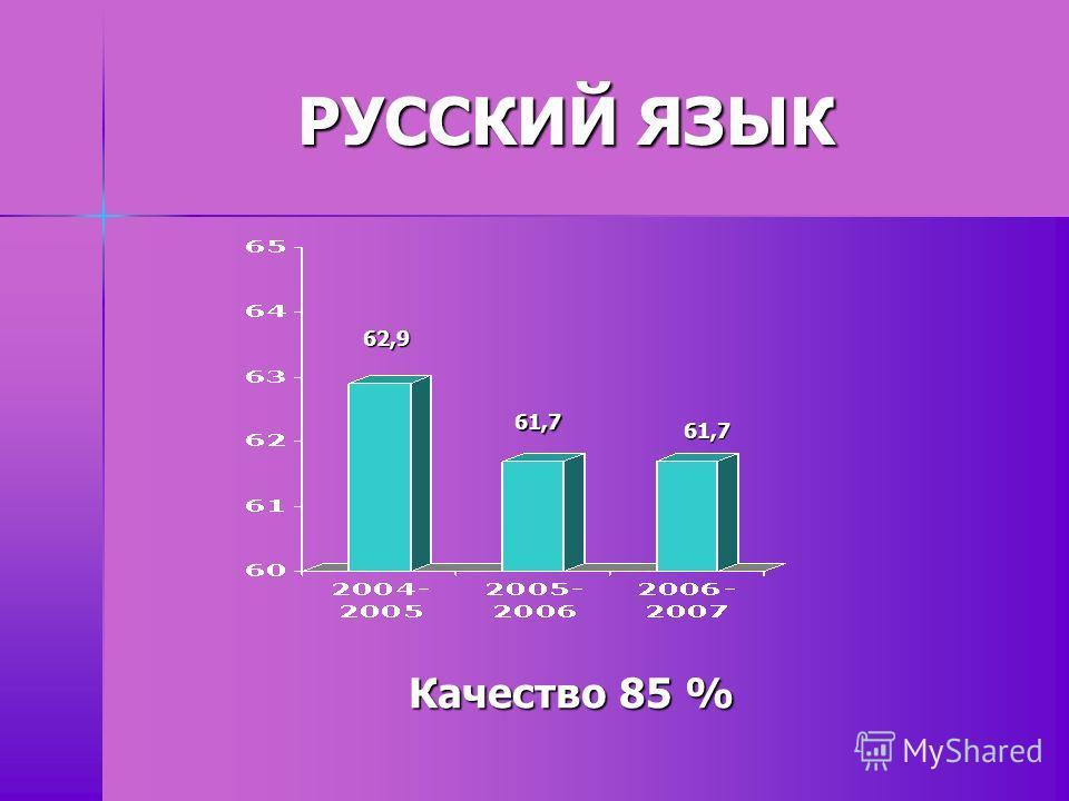 РУССКИЙ ЯЗЫК Качество 85 % 62,9 61,7 61,7