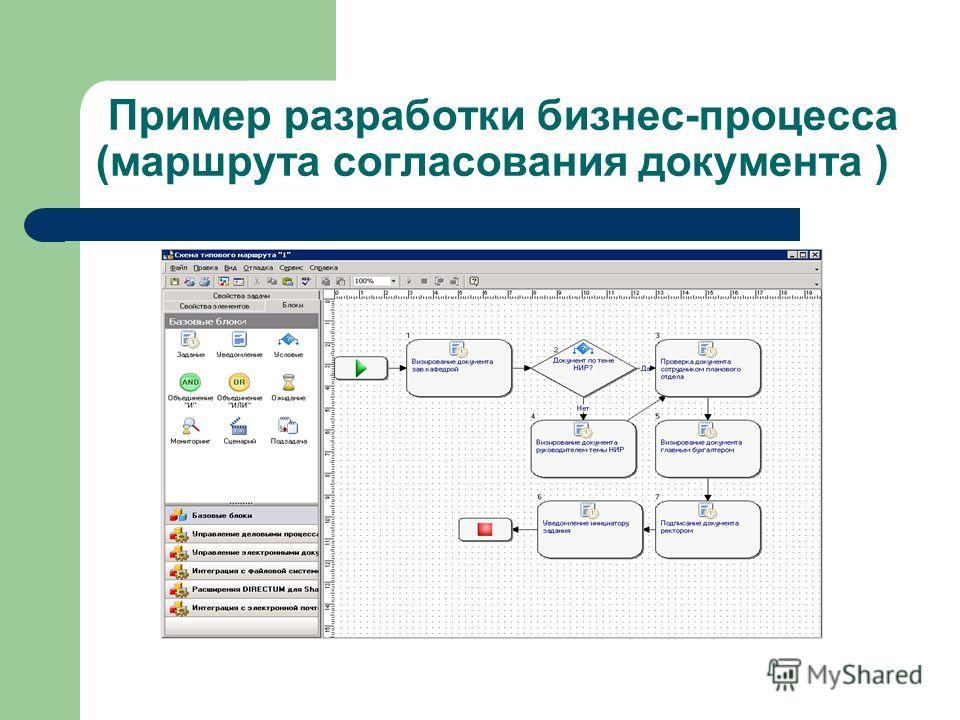 Пример разработки бизнес-процесса (маршрута согласования документа )