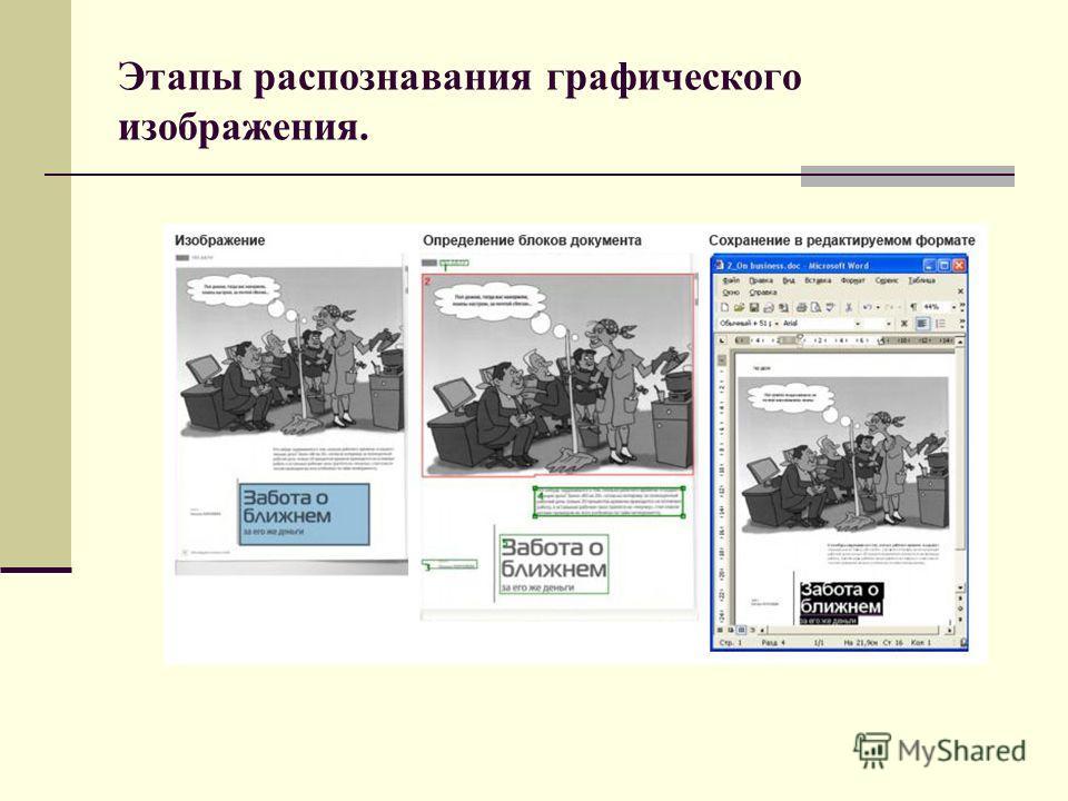 Этапы распознавания графического изображения.