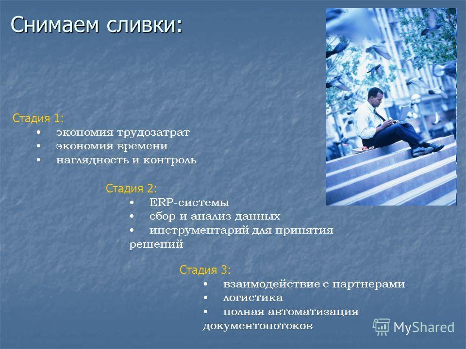 Снимаем сливки: Стадия 1: экономия трудозатрат экономия времени наглядность и контроль Стадия 2: ERP-системы сбор и анализ данных инструментарий для принятия решений Стадия 3: взаимодействие с партнерами логистика полная автоматизация документопотоко