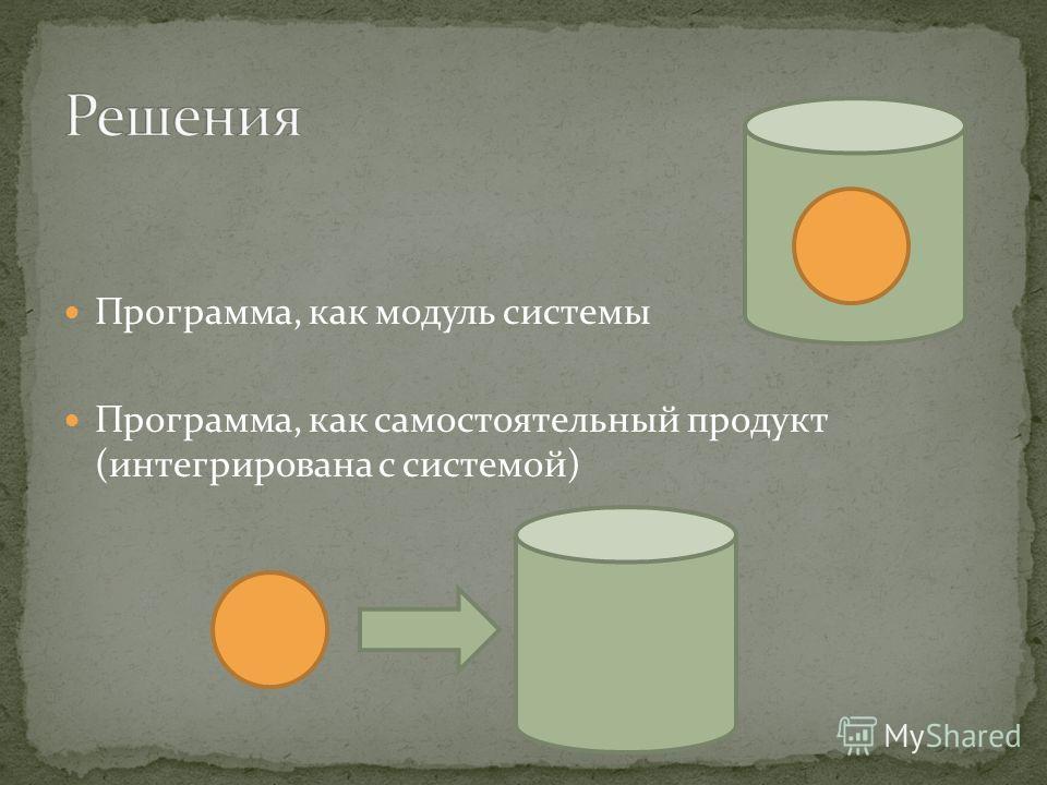 Программа, как модуль системы Программа, как самостоятельный продукт (интегрирована с системой)