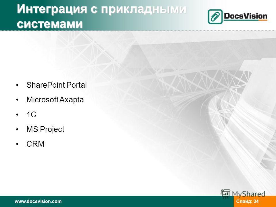 www.docsvision.comСлайд: 34 Интеграция с прикладными системами SharePoint Portal Microsoft Axapta 1C MS Project CRM