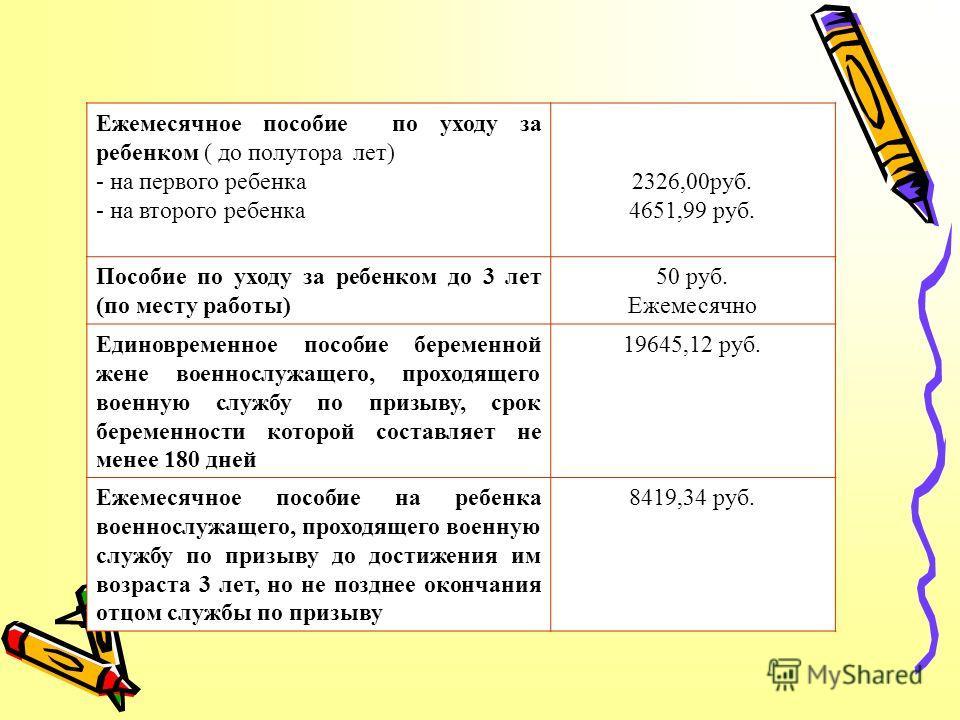 Ежемесячное пособие по уходу за ребенком ( до полутора лет) - на первого ребенка - на второго ребенка 2326,00руб. 4651,99 руб. Пособие по уходу за ребенком до 3 лет (по месту работы) 50 руб. Ежемесячно Единовременное пособие беременной жене военнослу
