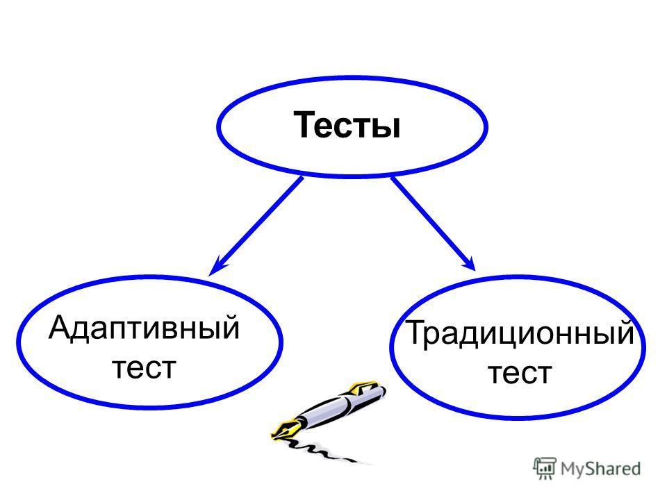 Тесты Адаптивный тест Традиционный тест