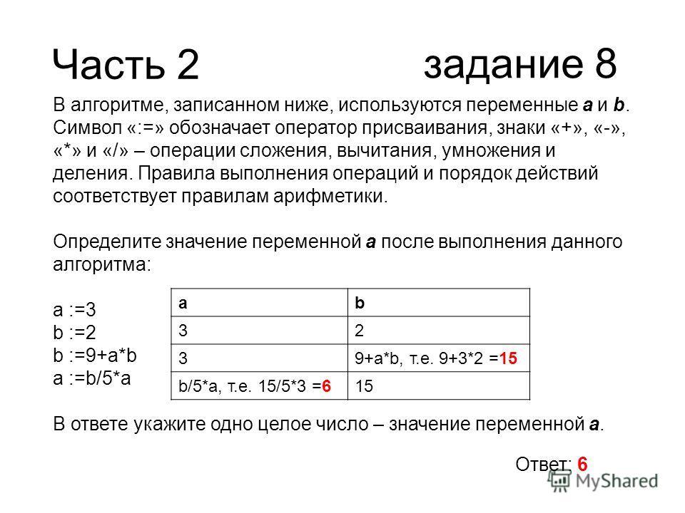 Часть 2 задание 8 В алгоритме, записанном ниже, используются переменные a и b. Символ «:=» обозначает оператор присваивания, знаки «+», «-», «*» и «/» – операции сложения, вычитания, умножения и деления. Правила выполнения операций и порядок действий