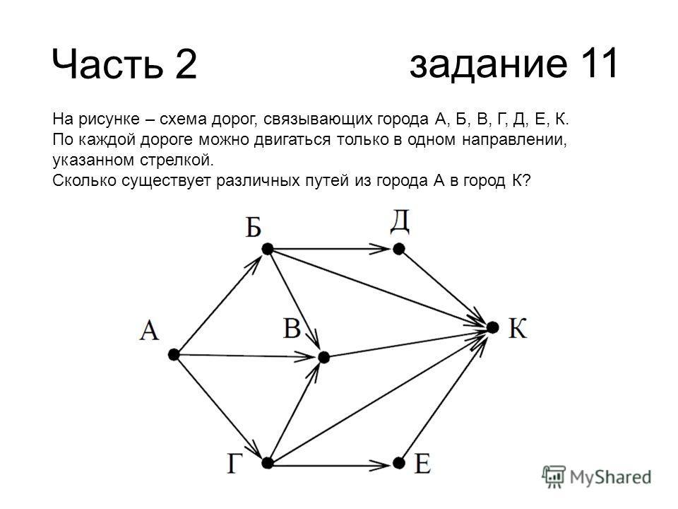 Часть 2 задание 11 На рисунке – схема дорог, связывающих города А, Б, В, Г, Д, Е, К. По каждой дороге можно двигаться только в одном направлении, указанном стрелкой. Сколько существует различных путей из города А в город К?