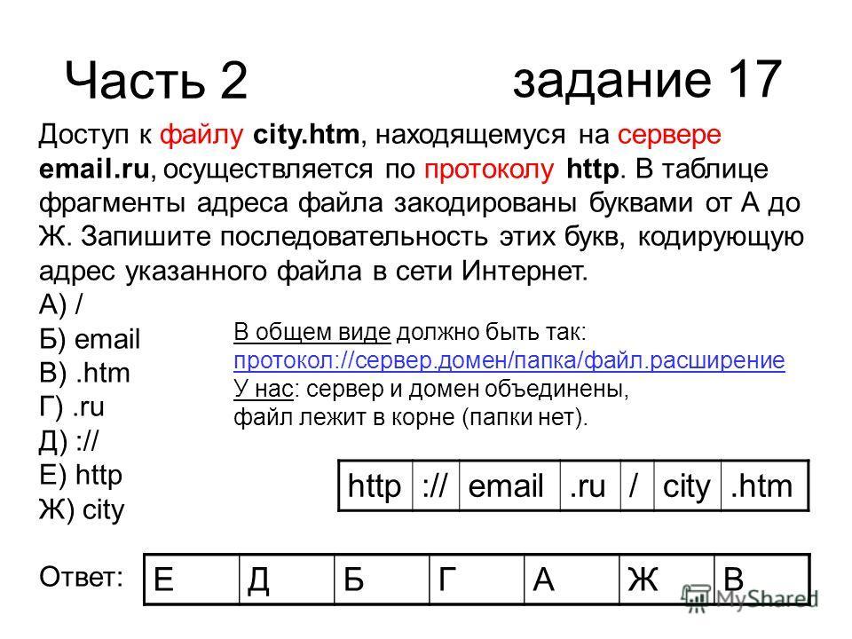 Часть 2 задание 17 Доступ к файлу city.htm, находящемуся на сервере email.ru, осуществляется по протоколу http. В таблице фрагменты адреса файла закодированы буквами от А до Ж. Запишите последовательность этих букв, кодирующую адрес указанного файла
