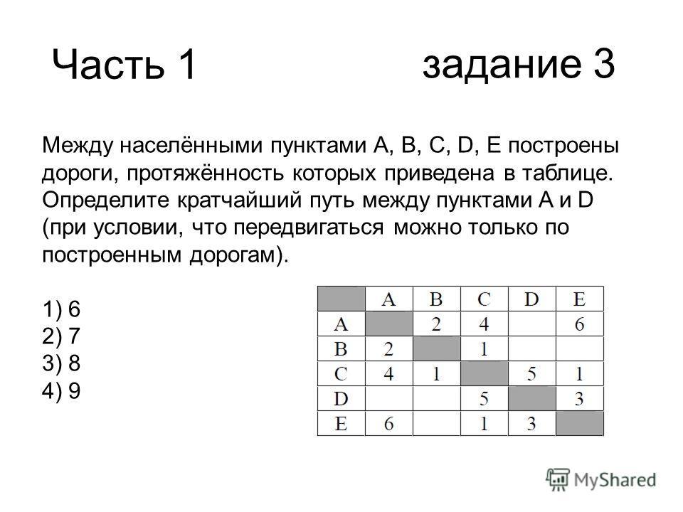 Часть 1 Между населёнными пунктами A, B, C, D, E построены дороги, протяжённость которых приведена в таблице. Определите кратчайший путь между пунктами A и D (при условии, что передвигаться можно только по построенным дорогам). 1) 6 2) 7 3) 8 4) 9 за