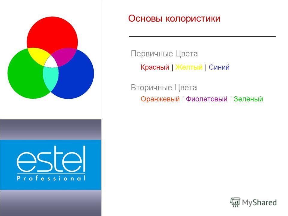 Основы колористики Первичные Цвета Красный | Желтый | Синий Вторичные Цвета Оранжевый | Фиолетовый | Зелёный