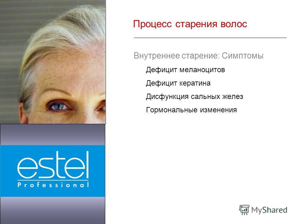 Процесс старения волос Внутреннее старение: Симптомы Дефицит меланоцитов Дефицит кератина Дисфункция сальных желез Гормональные изменения