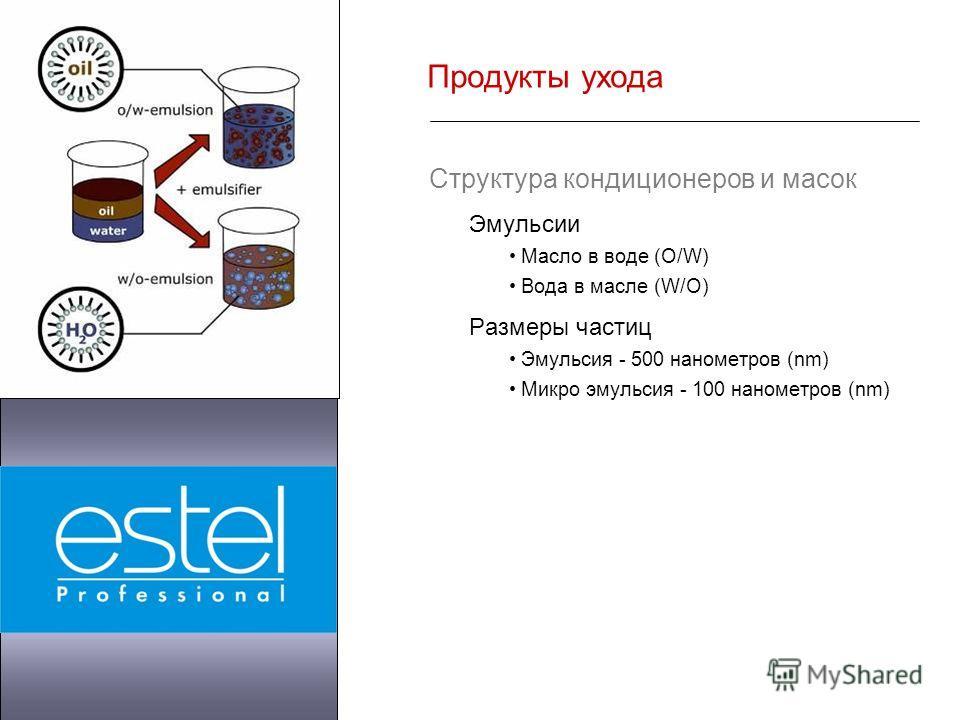 Продукты ухода Структура кондиционеров и масок Эмульсии Масло в воде (O/W) Вода в масле (W/O) Размеры частиц Эмульсия - 500 нанометров (nm) Микро эмульсия - 100 нанометров (nm)