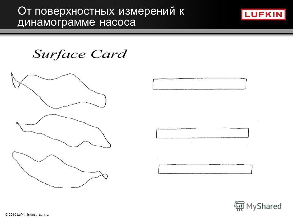 От поверхностных измерений к динамограмме насоса © 2010 Lufkin Industries, Inc.