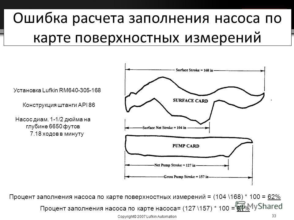Copyright© 2007 Lufkin Automation 33 Ошибка расчета заполнения насоса по карте поверхностных измерений Процент заполнения насоса по карте поверхностных измерений = (104 \168) * 100 = 62% Процент заполнения насоса по карте насоса= (127 \157) * 100 = 8