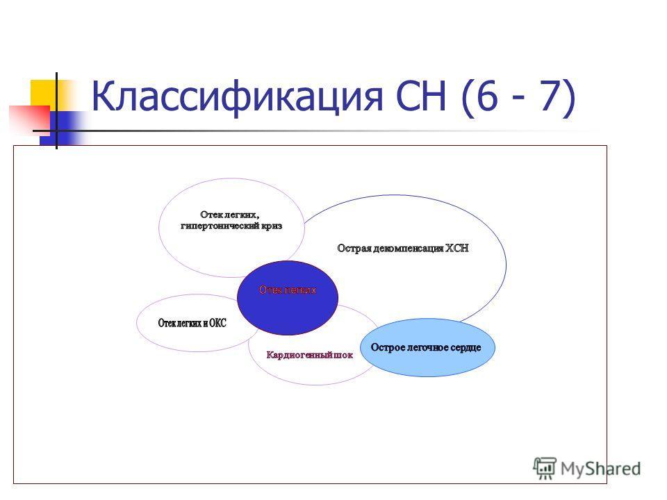 Классификация СН (6 - 7)