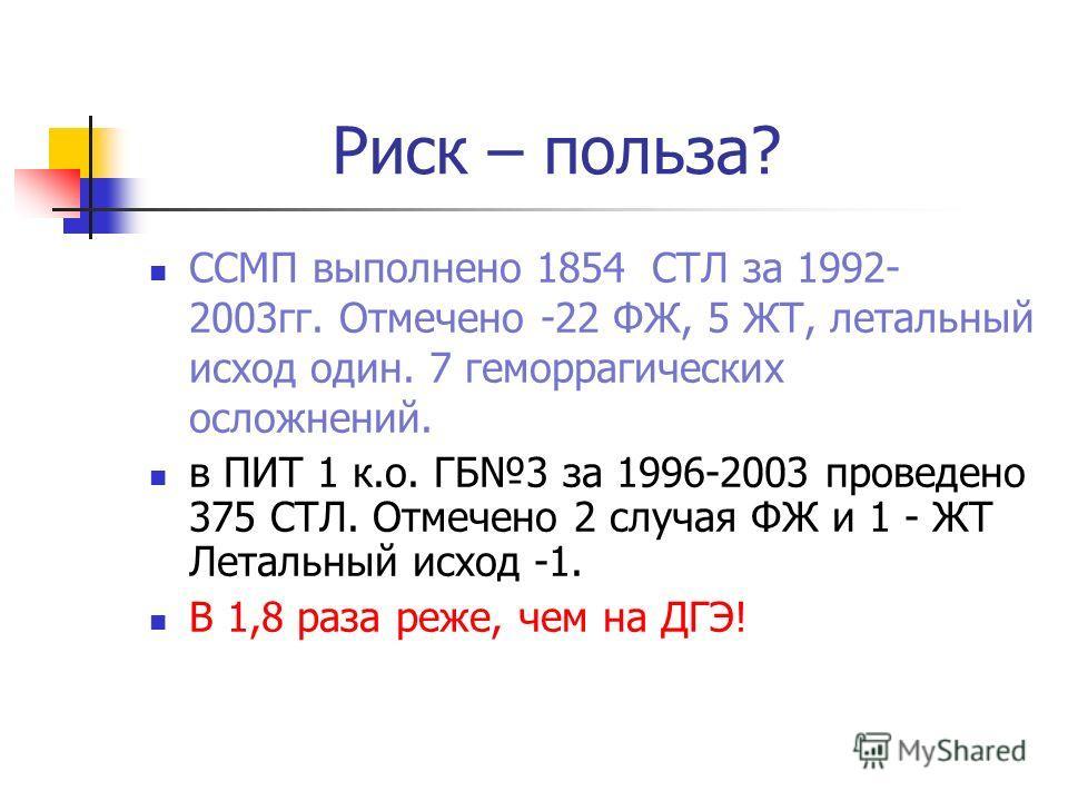 Риск – польза? ССМП выполнено 1854 СТЛ за 1992- 2003гг. Отмечено -22 ФЖ, 5 ЖТ, летальный исход один. 7 геморрагических осложнений. в ПИТ 1 к.о. ГБ3 за 1996-2003 проведено 375 СТЛ. Отмечено 2 случая ФЖ и 1 - ЖТ Летальный исход -1. В 1,8 раза реже, чем