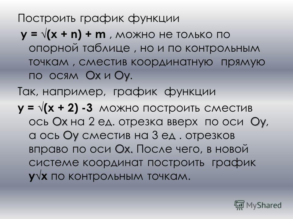 Построить график функции OxOy y = (x + n) + m, можно не только по опорной таблице, но и по контрольным точкам, сместив координатную прямую по осям Ox и Oy. Так, например, график функции OxOy Oy Ox. y = (x + 2) -3 можно построить сместив ось Ox на 2 е