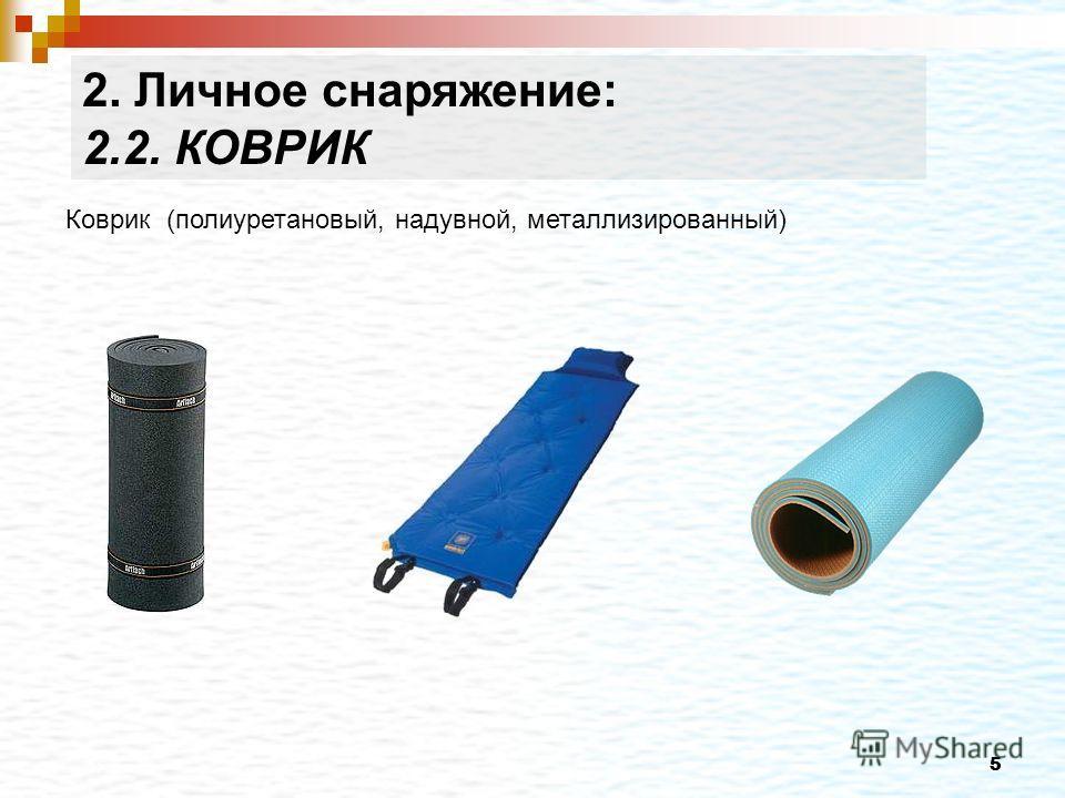 55 Коврик (полиуретановый, надувной, металлизированный) 2. Личное снаряжение: 2.2. КОВРИК