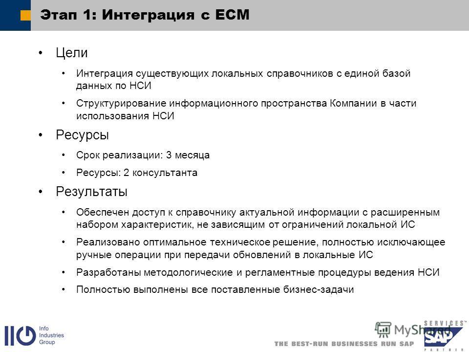 Этап 1: Интеграция с ЕСМ Цели Интеграция существующих локальных справочников с единой базой данных по НСИ Структурирование информационного пространства Компании в части использования НСИ Ресурсы Срок реализации: 3 месяца Ресурсы: 2 консультанта Резул