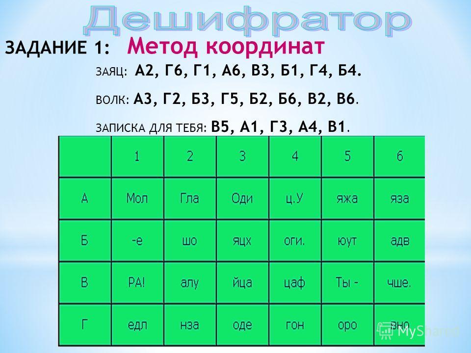 ЗАДАНИЕ 1: Метод координат ЗАЯЦ: А2, Г6, Г1, А6, В3, Б1, Г4, Б4. ВОЛК: А3, Г2, Б3, Г5, Б2, Б6, В2, В6. ЗАПИСКА ДЛЯ ТЕБЯ: В5, А1, Г3, А4, В1.