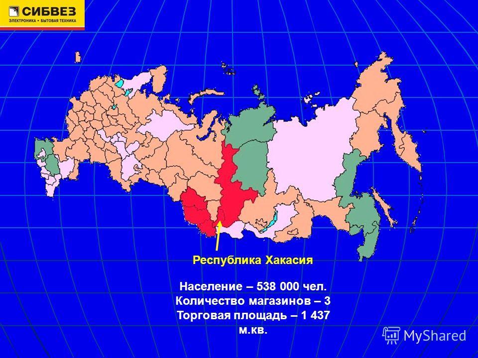 Республика Хакасия Население – 538 000 чел. Количество магазинов – 3 Торговая площадь – 1 437 м.кв.