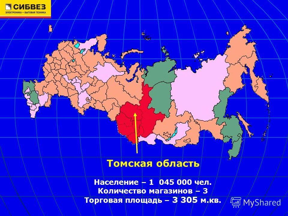 Томская область Население – 1 045 000 чел. Количество магазинов – 3 Торговая площадь – 3 305 м.кв.