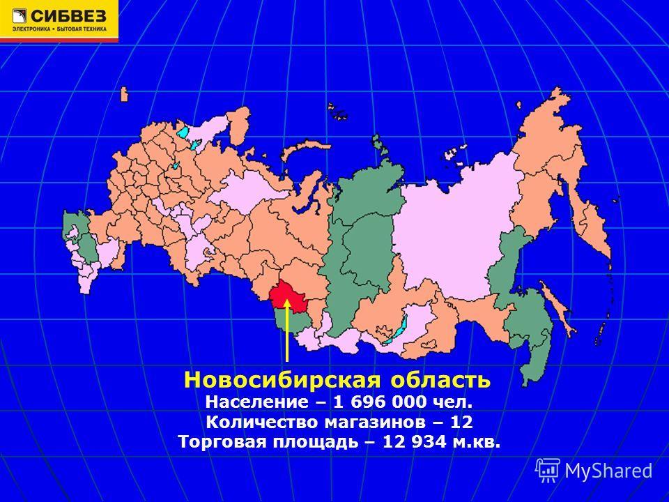 Новосибирская область Население – 1 696 000 чел. Количество магазинов – 12 Торговая площадь – 12 934 м.кв.