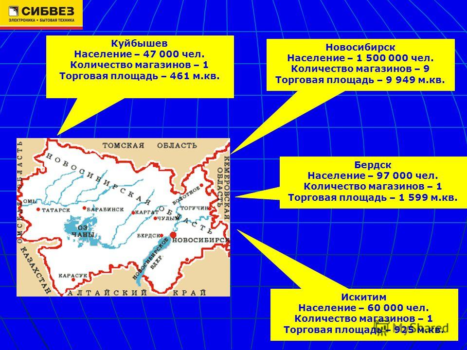 Новосибирск Население – 1 500 000 чел. Количество магазинов – 9 Торговая площадь – 9 949 м.кв. Бердск Население – 97 000 чел. Количество магазинов – 1 Торговая площадь – 1 599 м.кв. Искитим Население – 60 000 чел. Количество магазинов – 1 Торговая пл