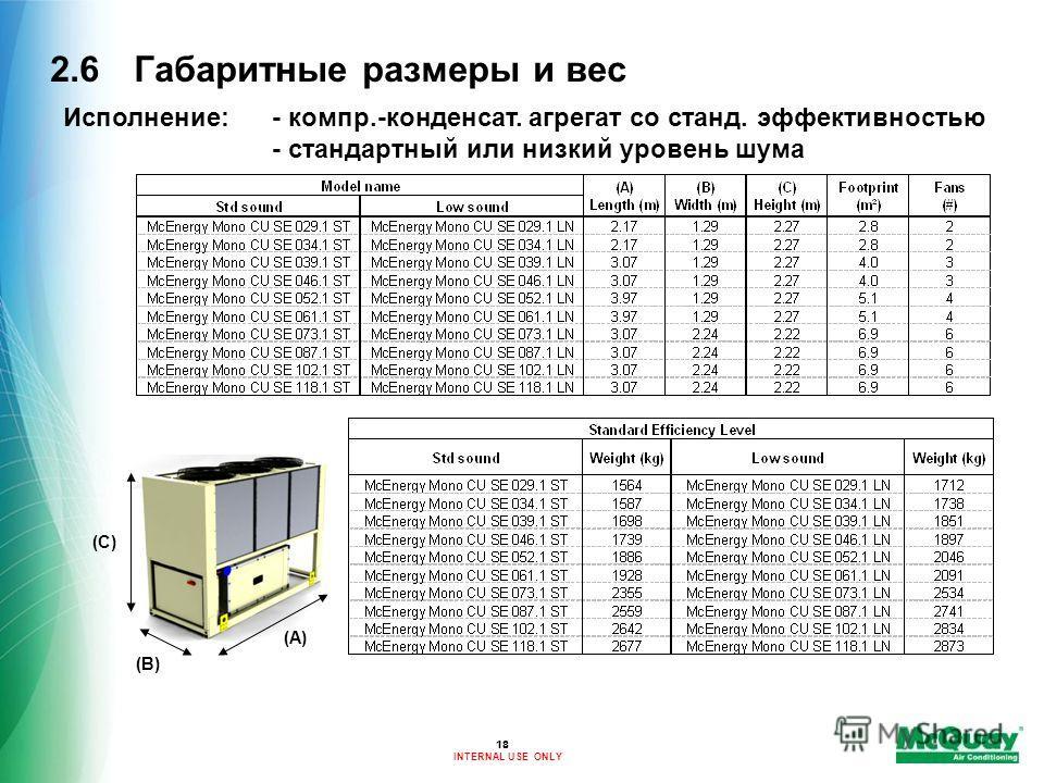 INTERNAL USE ONLY 2.6 Габаритные размеры и вес Исполнение:- компр.-конденсат. агрегат со станд. эффективностью - стандартный или низкий уровень шума (A) (B) (C) 18