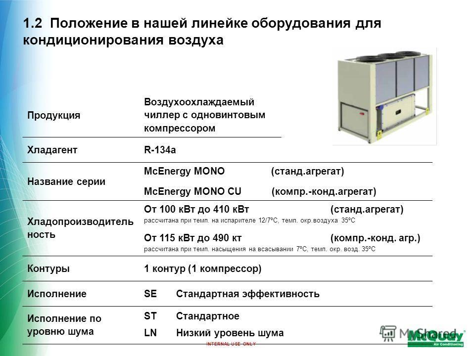 INTERNAL USE ONLY 1.2 Положение в нашей линейке оборудования для кондиционирования воздуха Продукция Воздухоохлаждаемый чиллер с одновинтовым компрессором ХладагентR-134a Название серии McEnergy MONO (станд.агрегат) McEnergy MONO CU (компр.-конд.агре