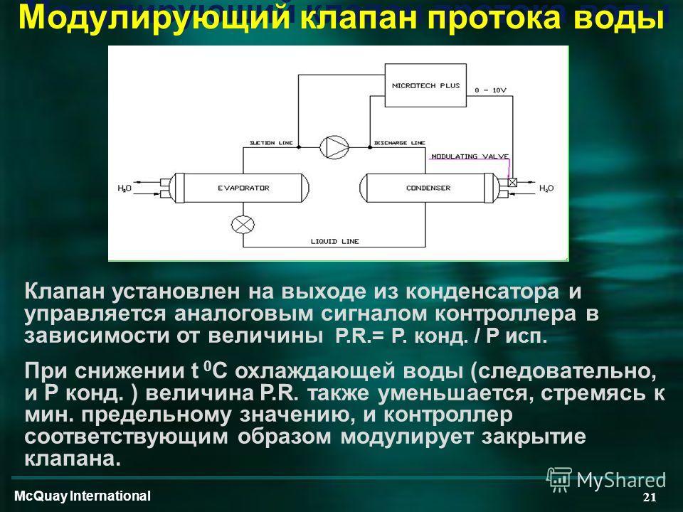 McQuay International 21 Клапан установлен на выходе из конденсатора и управляется аналоговым сигналом контроллера в зависимости от величины P.R.= P. конд. / P исп. При снижении t 0 C охлаждающей воды (следовательно, и P конд. ) величина P.R. также ум