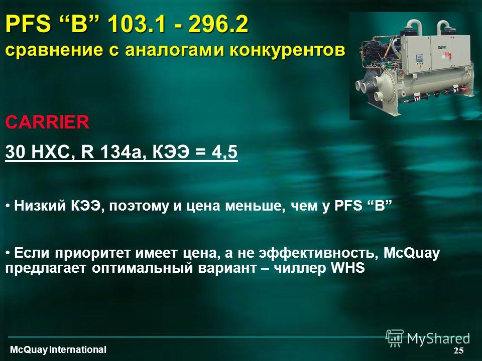 McQuay International 25 CARRIER 30 HXC, R 134a, КЭЭ = 4,5 Низкий КЭЭ, поэтому и цена меньше, чем у PFS B Если приоритет имеет цена, а не эффективность, McQuay предлагает оптимальный вариант – чиллер WHS PFS B 103.1 - 296.2 сравнение с аналогами конку