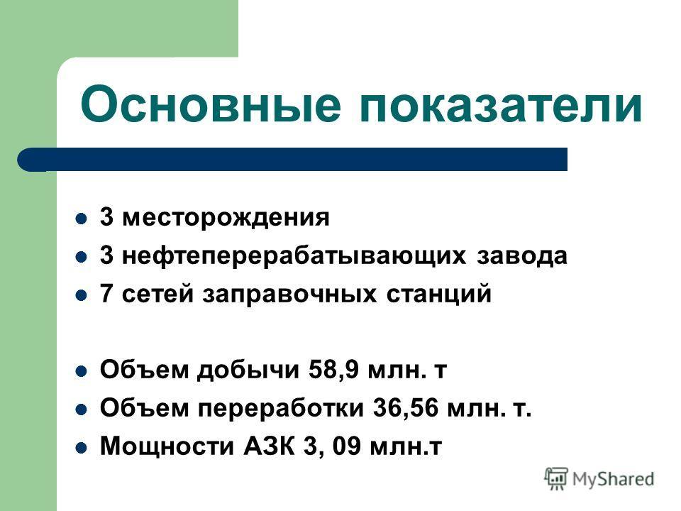 Основные показатели 3 месторождения 3 нефтеперерабатывающих завода 7 сетей заправочных станций Объем добычи 58,9 млн. т Объем переработки 36,56 млн. т. Мощности АЗК 3, 09 млн.т